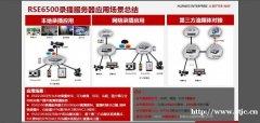 陕西视频会议系统