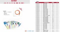 广东唯康综合布线线缆光纤