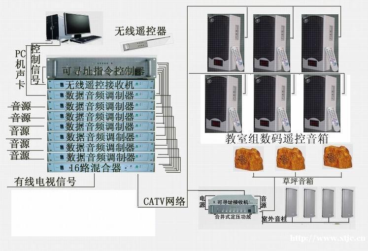 广州市森朗电子科技有限公司供应海森品牌校园广播,公共广播,I