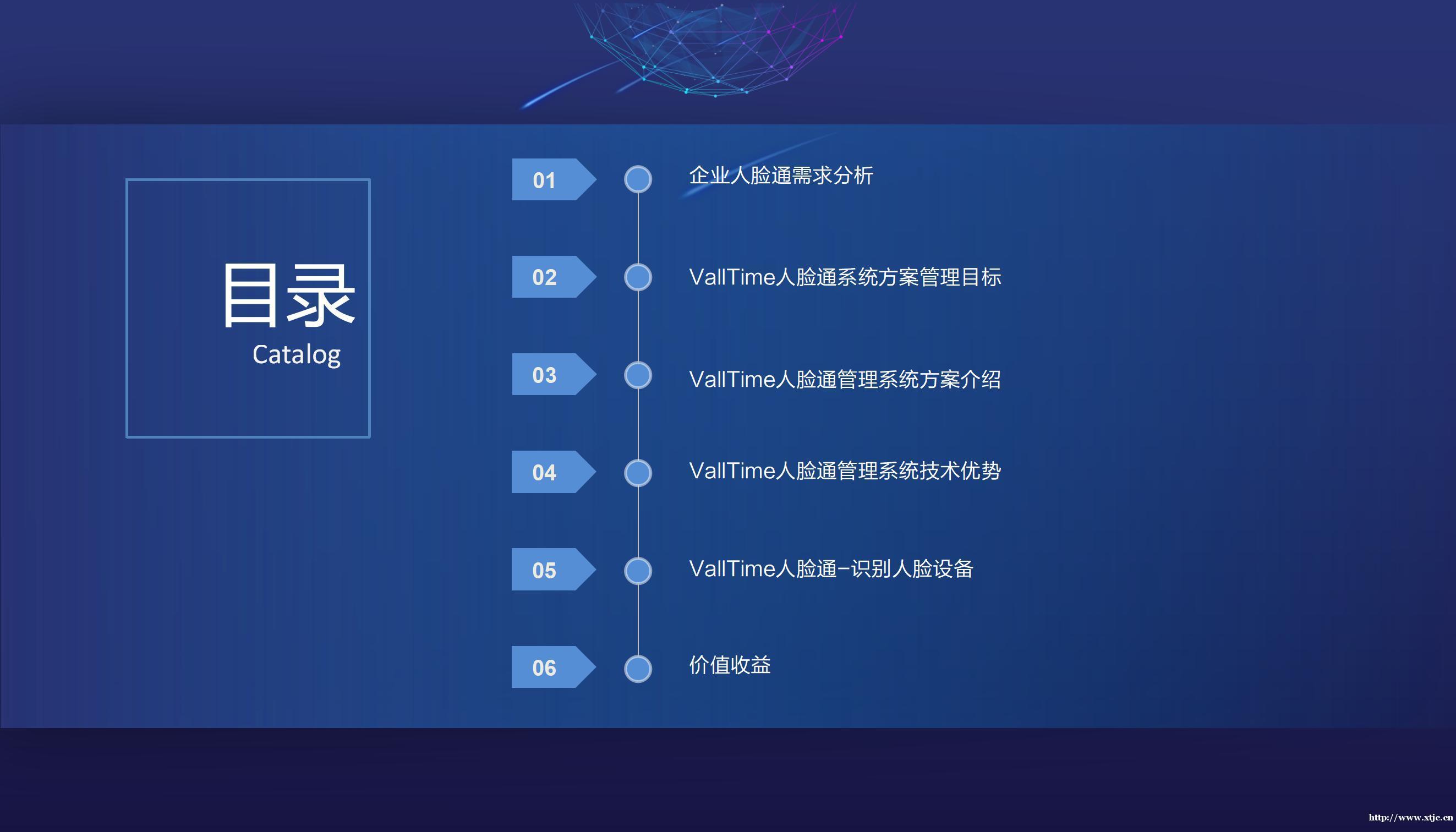 Valltime EHR 人力资源千赢体育app官方下载考勤、消费、门禁、访客