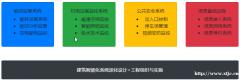 国网西咸生产综合楼智能化建设项目